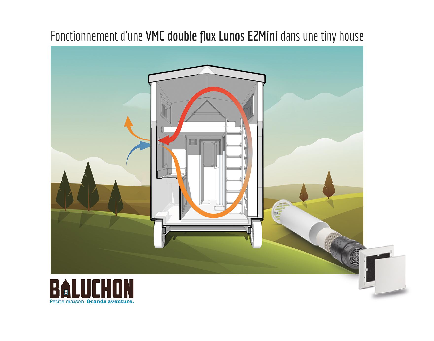 vmc double flux E2 mini lunos bassedef petite_1